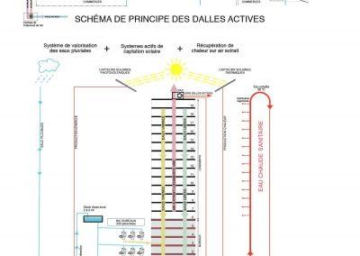 IGH Chêne-Bourg, Genève © Lacaton & Vassal - Dalle active